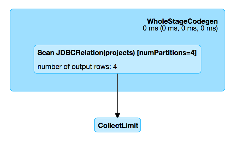 spark sql JDBCRelation webui query details.png